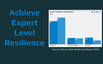5 Cyber Readiness Tips to Build Expert Level Resilience