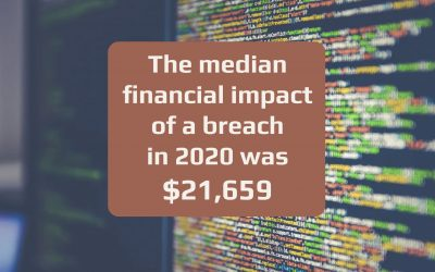 The 411 on Data Breaches